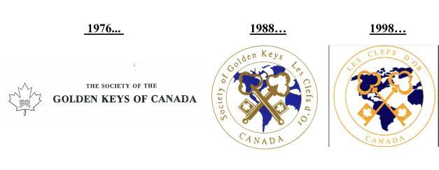 Logos 1976-1988-1998